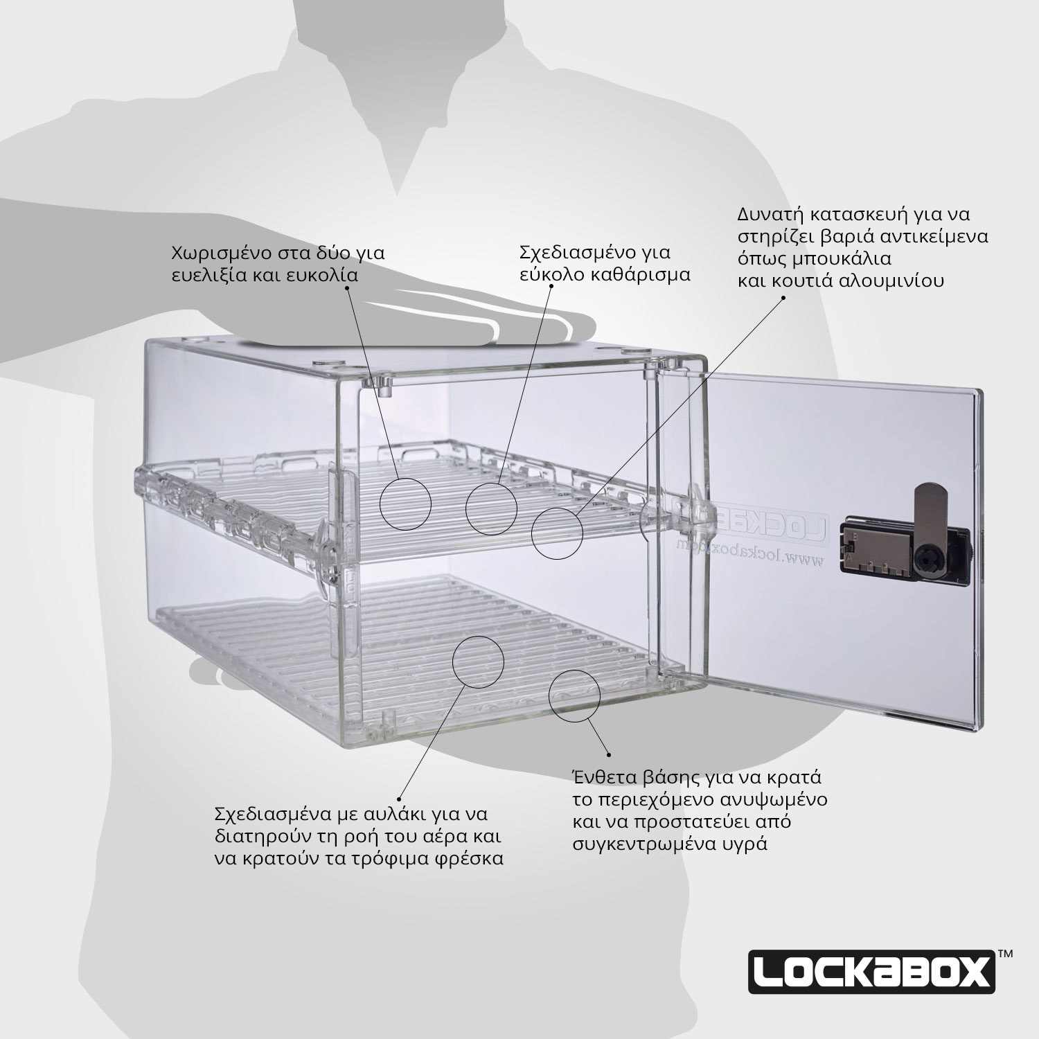 Lockabox-Amazon-Size-Guide-Features-Shelf-Greek-1500×1500